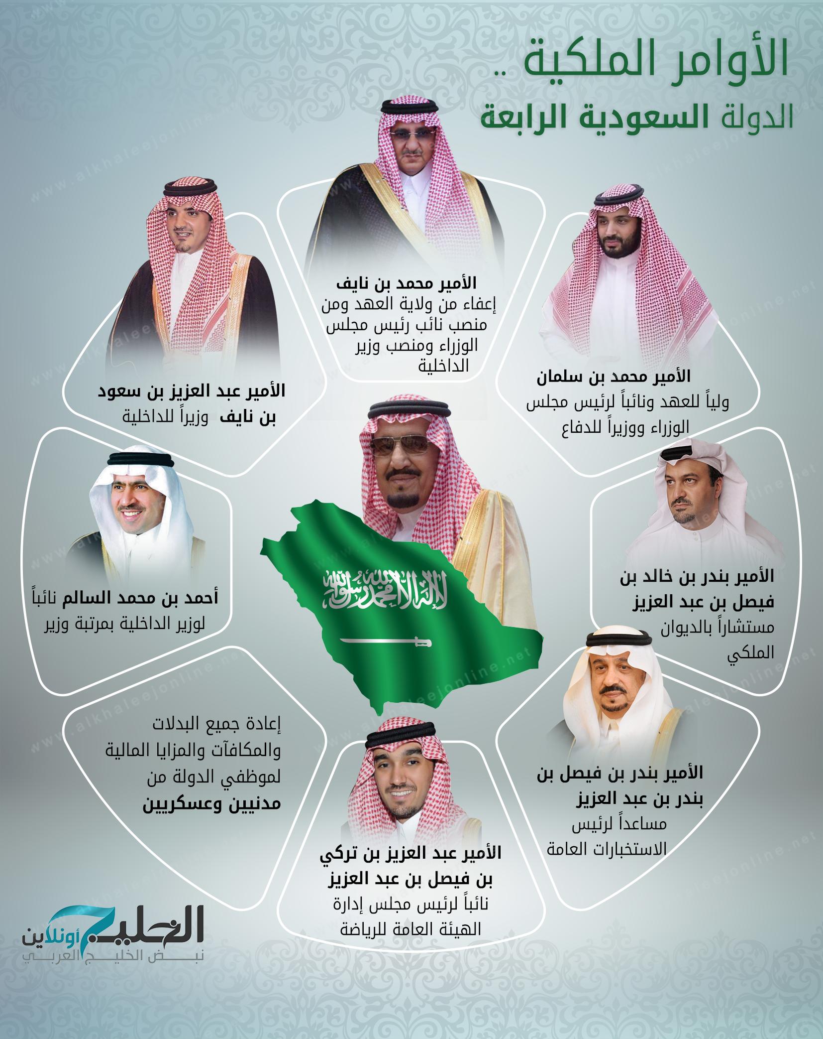انفوجرافيك السعودية الدولة الرابعة