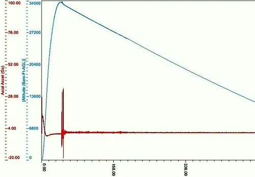 30k-Raven Graph