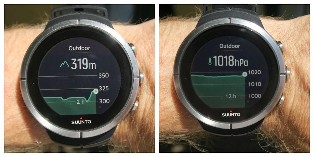 Το κινούμετρο στο οποίο κινούμαστε τις τελευταίες 2 ώρες (αριστερά) και η ατμοσφαιρική πίεση τις τελευταίες 12 ώρες