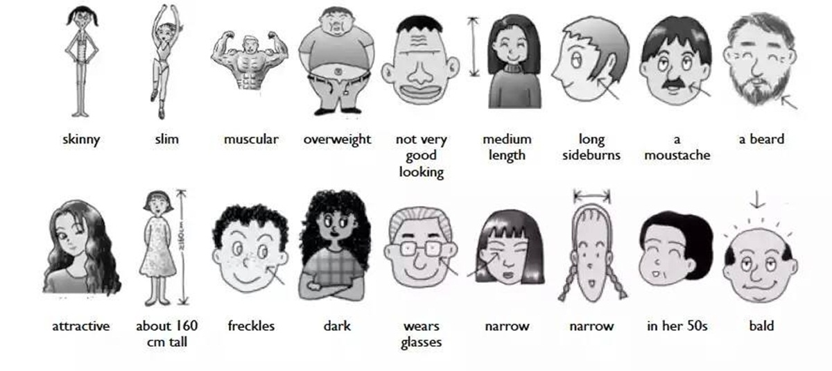 The different types of people based on appearance