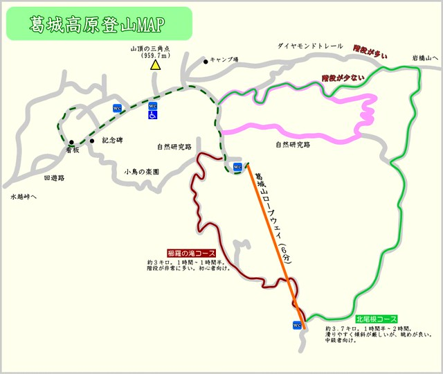 葛城高原登山MAP-御所市観光協会