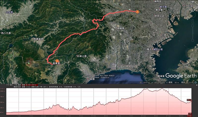 東京オリンピック(2020)ロードレースコース推測