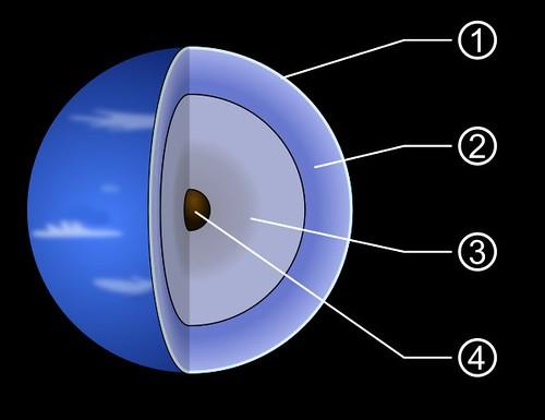 Neptune_diagram