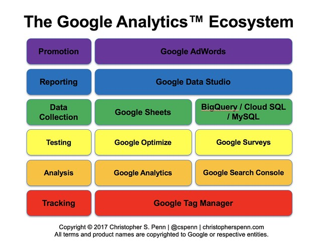 google analytics ecosystem.png