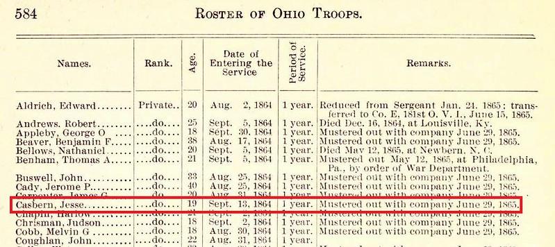 Casbon Jesse b1843 civil war roster 178 OH Reg