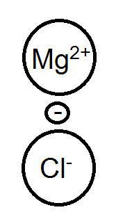 MgCl2(法楊規則)
