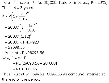 GSEB Solutions for Class 8 Mathematics - Compound Interest - CBSE Tuts
