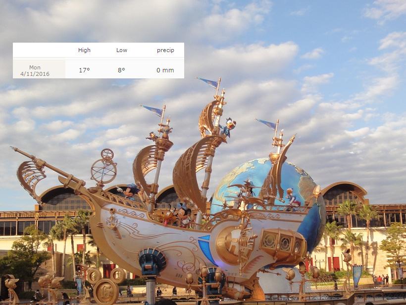 Day 8: Tokyo Disneysea