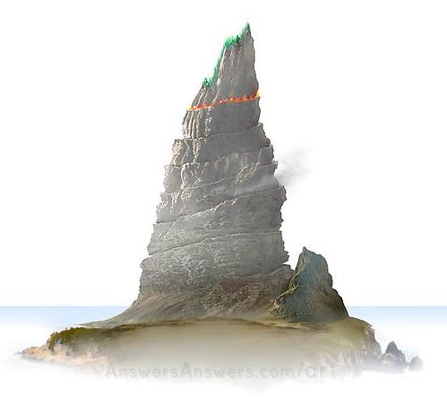 Mount purgatory