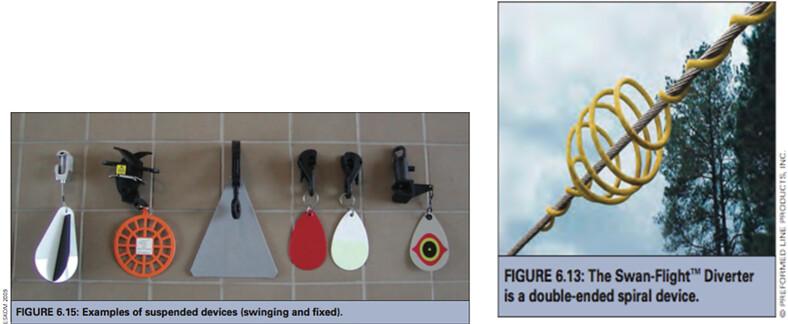 圖左:各種不同的懸掛標示。圖右:螺旋線圈狀的「天鵝走開走開」(Swan-Flight Diverter, SFD)(資料來源)