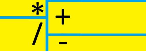 matematik uppställning algoritm