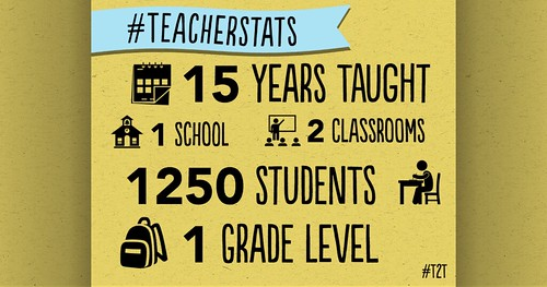 My teaching stats