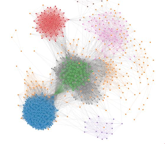 Визуализация графа