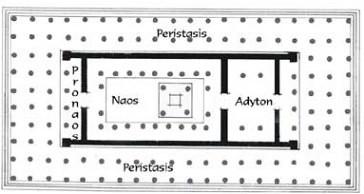 planta del Templo de Zeus