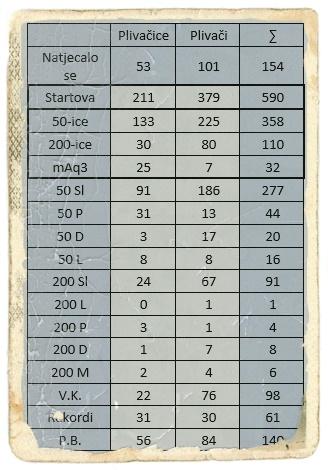 2017-stat-discipline