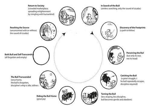 4) circle