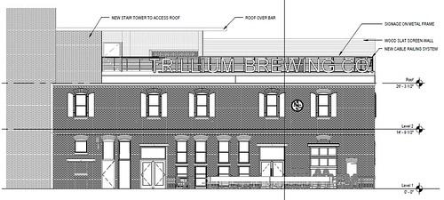 Trillium Brewery Plans
