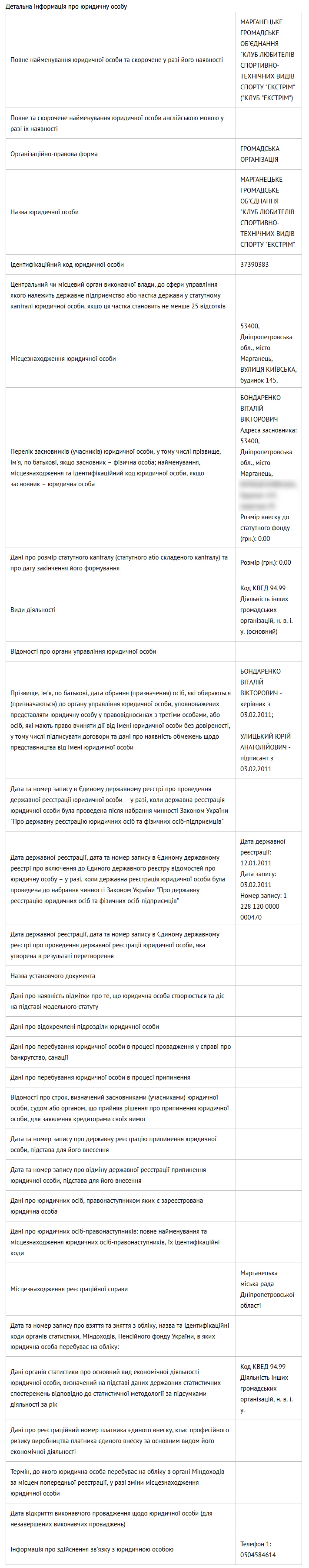 Мінюс України
