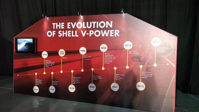 Shell V-Power Dynaflex Technology