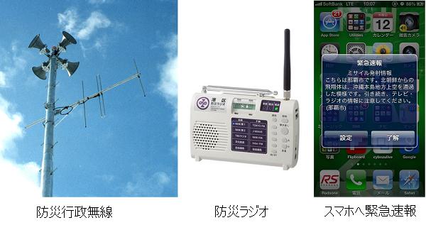 全国瞬時警報システム、通称:J-ALERT