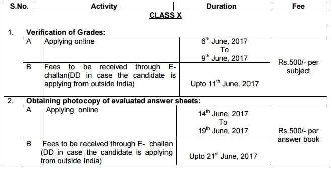 CBSE Class 10 rechecking Scheduole and Dates 2017