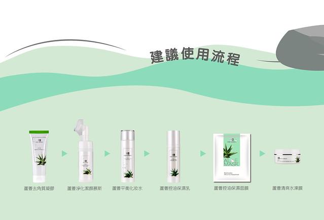 RoofGarden蘆薈清爽水凍膜-07