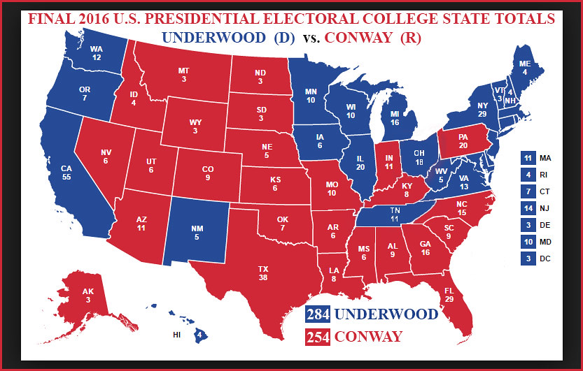 Final UnderwoodConway 2016 Presidential Electoral College Flickr