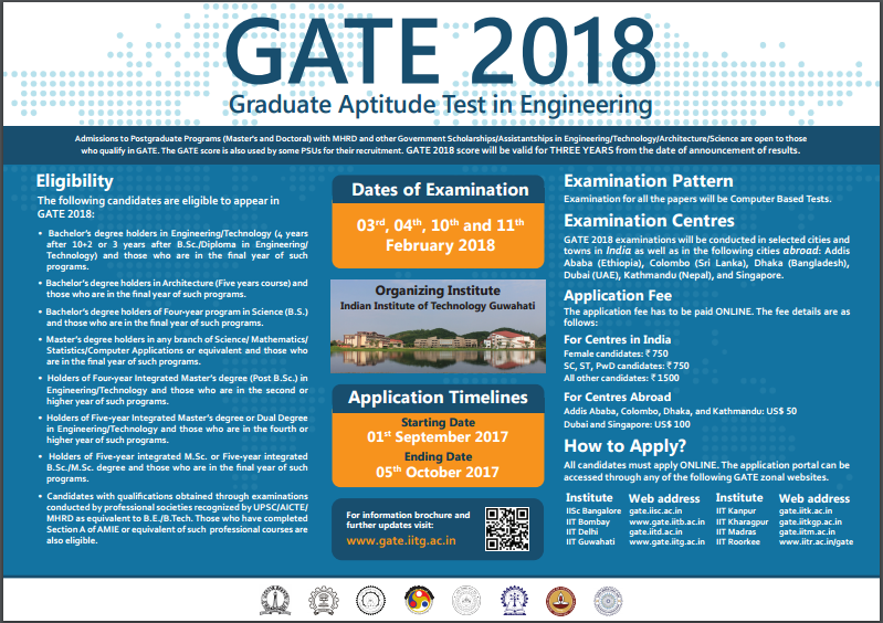 GATE 2018 Poster (Notice) Published, Application Fee Has Some Changes
