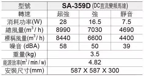 SA-359D