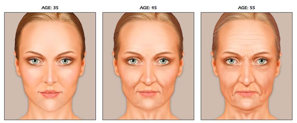 老化是必經之路,老化會造成身體組織或器官機能衰退或功能減弱。美上美皮膚科給您一些抗老化技術,例如電波拉皮、音波拉皮、自體脂肪填脂等等,有效幫助您抗老。