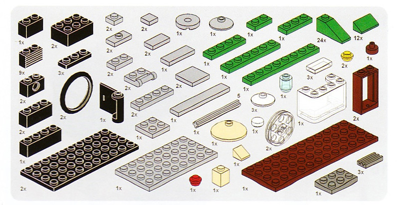 Food Cart parts list