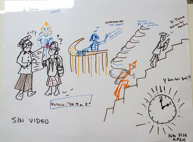 Reto 4: Videotutoriales para explicar la actividad  pública