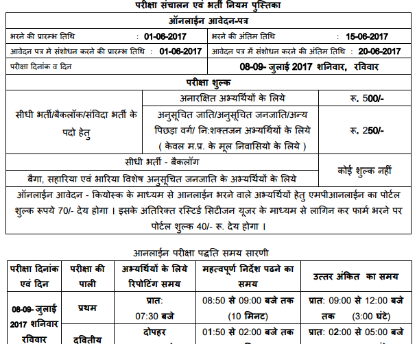 MP Vyapam Sub Engineer (SE) Recruitment 2017