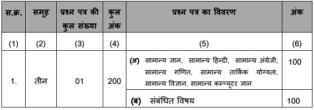 MP Vyapam Sub Engineer Recruitment Admit Card 2017