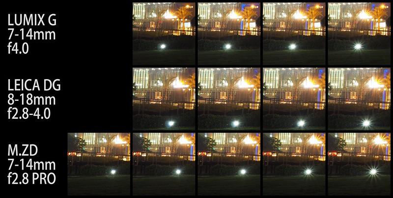 夜拍望遠端邊角畫質|Night Tele/Corner Crop