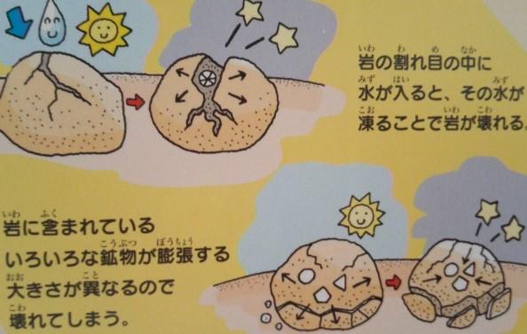 砂漠で岩が砂になる理由