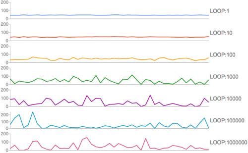 rand ageru chart 1