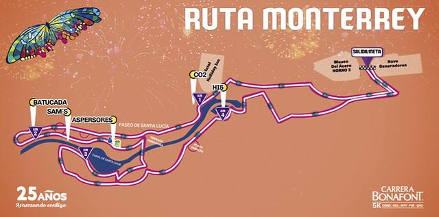 Ruta Carrera Bonafont 2017 MTY