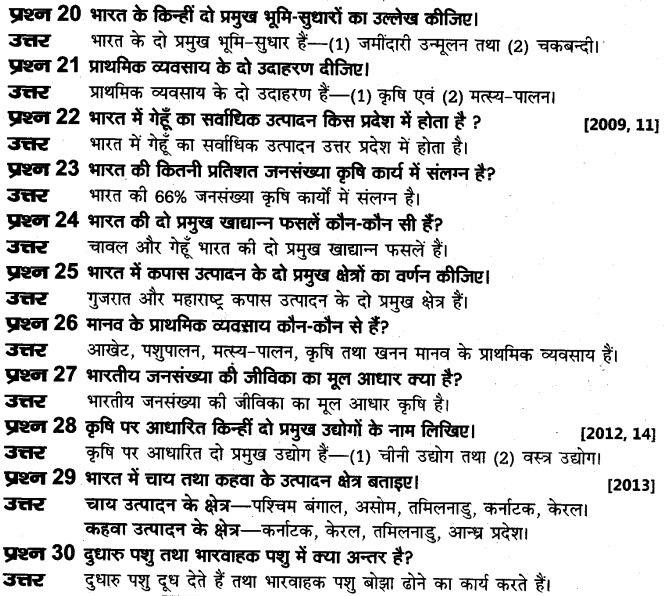 up-board-solutions-class-10-social-science-manviy-samsadhn-vyavasay-46