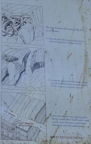 "Image shows three line drawings with speculations beside them. The first shows a pile of logs stuck in the rocks along the river. Beside it is the first speculation: ""No one knows for sure why the river turns. 1. Was the river diverted by the massive stack of logs piled during a flood?"" The second illustration is a line drawing of the current falls and course of the river, showing the right-angle turn through granitic rock with mafic dikes. The caption beside it says, ""2. Could the water be following a layer of soft rock that runs at right angles to the stream's original course?"" The third illustration is a line drawing showing the old channel, the current channel leading to the old one, and the current channel that goes off at a right angle. The illustration shows a rubbly layer in the rock opposite the bend that says ""Fault-damaged rock layer."" The caption beside it says, ""3. Does the stream turn right to flow along a fault line? Fault rocks erode easily since they are cracked and damaged when the earth moves."""