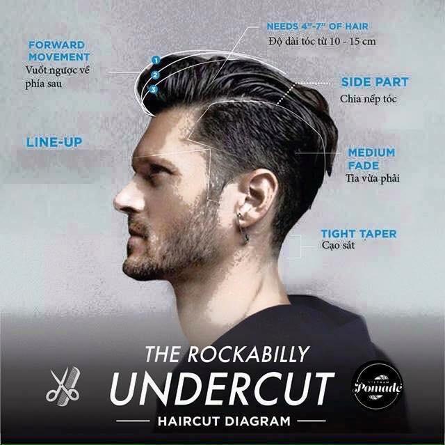 cắt tóc nam 3