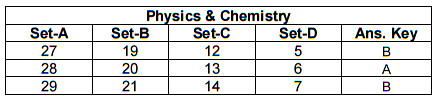 WBJEE Physics and Chemistry Answer key 1
