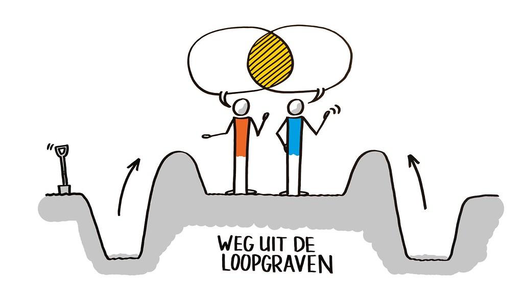 在能源城市對話舉行前,烏特列支裡討論能源議題的永遠是同一批人,他們很少傾聽對方說的話,每次都搬出同一套理論,陷入僵局。能源城市對話或許無法化解衝突,但可以幫助意見不同的人們找到共通點,一起打造眾人共享的未來。 (圖片來源:KaapZ,圖中荷蘭文意為「遠離壕溝戰」)