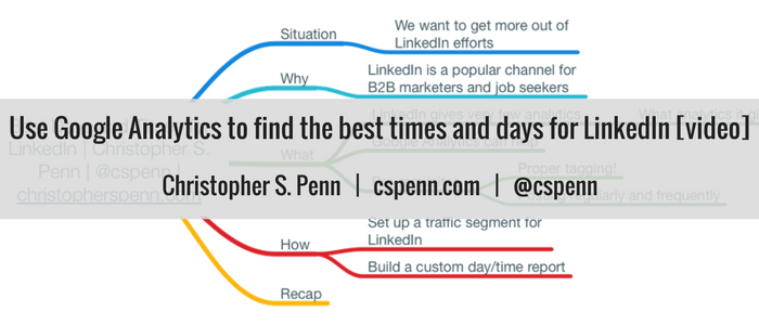 Use Google Analytics to find the best times and days for LinkedIn