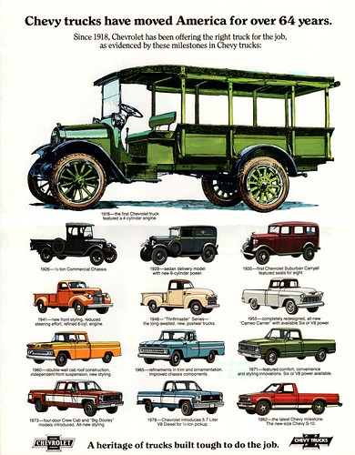 Chevrolet Truck Evolution 1918-1982 | From a 1982 Chevy ...