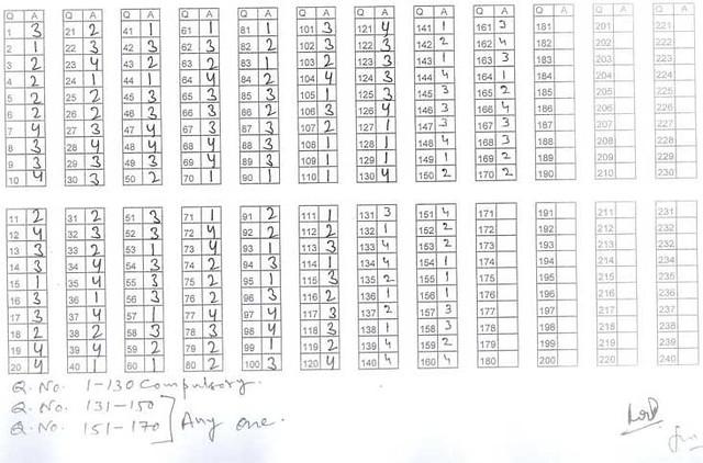 BHU LLB Answer Key Set 3