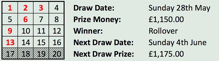 Lotto 28th May