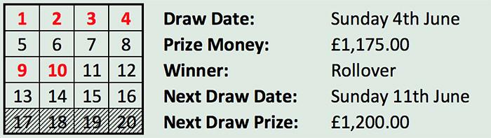 Lotto 4th June