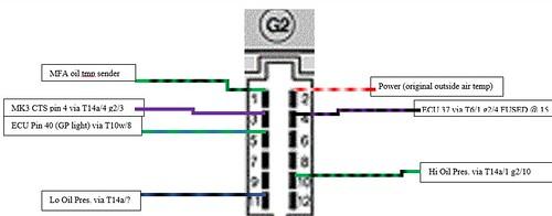 jhax's Built ALH into a MK2 Golf thread - Page 14 - TDIClub Forums on fuse box circuit, fuse box plug, fuse box speaker, 1964 thunderbird fuse box diagram, 1997 mercury mystique fuse box diagram, 05 ford explorer fuse diagram, jeep grand cherokee fuse box diagram, fuse box toyota, fuse box guide, fuse box schematic diagram, 2000 chevy cavalier fuse box diagram, fuse box transformer, boat fuel sending unit diagram, fuse box clock, fuse box engine, fuse box assembly, fuse box dimensions, 1989 ford bronco fuse box diagram, 2010 ford fusion fuse box diagram, gm fuse box diagram,