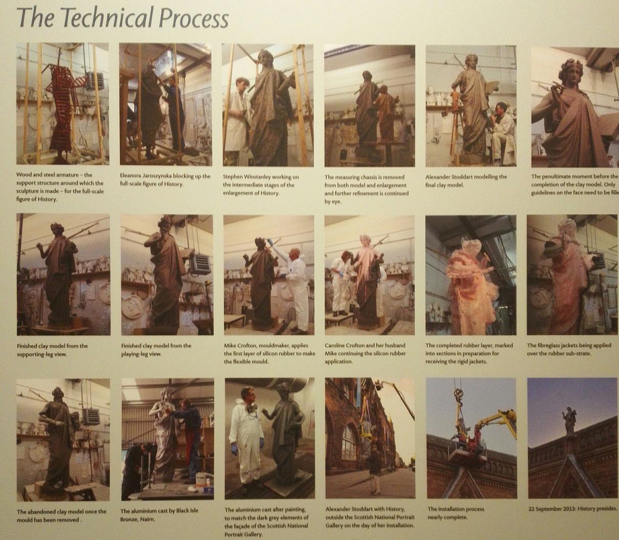 像の設置法